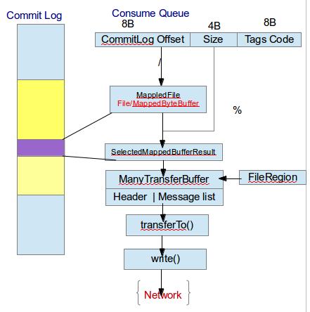rocketmq-broker-index.jpg-25.1kB